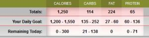 Bam! Winner winner...!(Don't pay attention to the fat total. I had a flub when I was entering the totals. Woopsie! Ha!